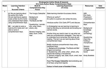 Eric Carle Author Study Program plus Activity Booklet