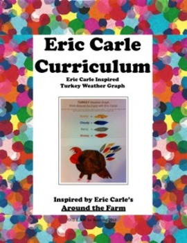 Eric Carle Inspired Turkey Weather Graph