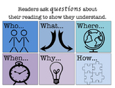 Readers Ask Questions Poster