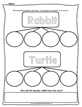 Eric Carle's The Rabbit and the Turtle