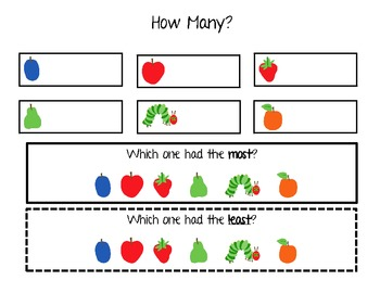 Very Hungry Caterpillar Graphing Centers