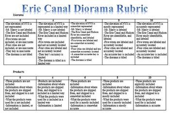 Erie Canal Diorama
