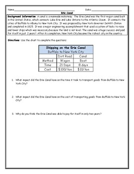 Erie Canal Map Worksheet Packet with Answer Keys