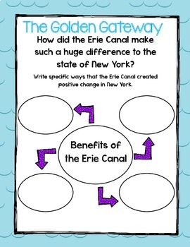 Erie Canal Mini Unit- Close Reading and Writing Activities for Grades 4-6