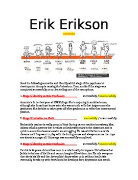 Erik Erikson 8 Stages of Psychosocial Development