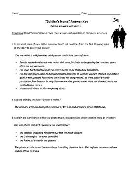 2nd year english essay notes pdf