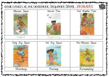 Ernie Dances to the Didgeridoo by Alison Lester - Literacy Activities