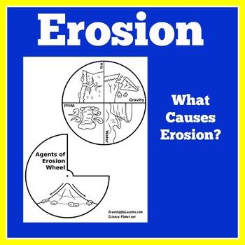 Erosion Activity