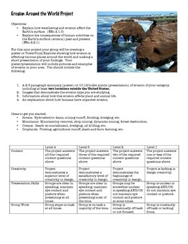 Erosion Around the World Project Case Studies