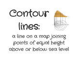 Erosion & Contour Lines Vocabulary Word Wall