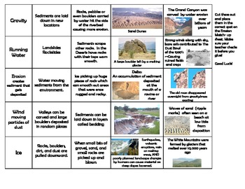 Erosion & Deposition BUNDLE: Experiment Stations & Definition Matching
