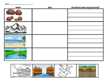 Erosion Matching Worksheet
