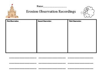 Erosion Observation Worksheet