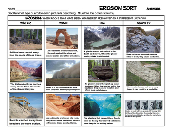 Erosion Simple Sort- types -review, assess, centers (water, wind, ice, gravity)