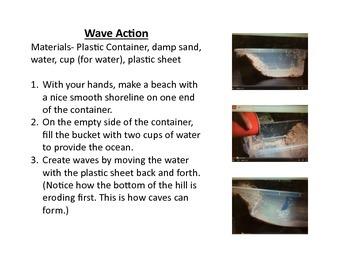 Erosion Stem Activity