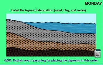 Erosion, Weathering, and Deposition Review - Spanish Version