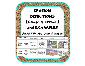 Erosion U0026 Deposition Definitions (cause U0026 Effect), Examples Matching Review