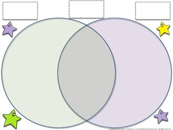 Erosion and Weathering Venn Diagram #1 - EK - Compare and Contrast - King Virtue