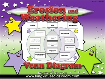 Erosion and Weathering Venn Diagram #1 - EK - Compare and