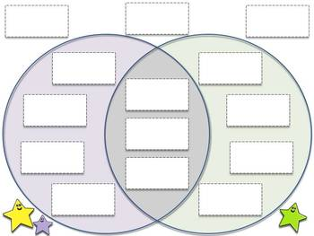 Erosion and Weathering Venn Diagram #2 - Compare and Contrast Sort - King Virtue