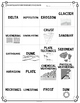 Erosion and Weathering Vocabulary Interactive Match Game f
