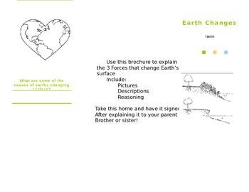Erosion, deposition, weathering brochure