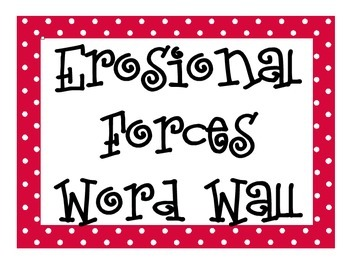 Erosional Forces Word Wall
