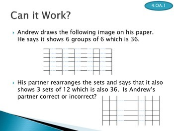 Error Analysis: 4th Grade Common Core Operations and Algebraic Thinking