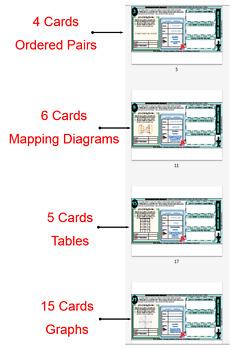 Error Analysis - Domain, Range, & Functions (Google Interactive & Hard Copy)