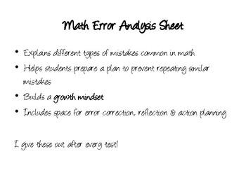 Error Analysis/Mistake Correction Sheet for HS Math