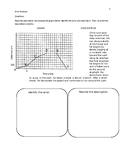 Error Analysis Qualitative Graphs