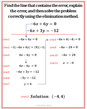Error Analysis:  Solving Linear Systems of Equations using Elimination