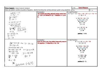 Error Analysis: Solving Systems of Equations with Substitution