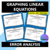 Graphing Linear Equations (Solve for y)  Error Analysis