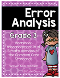Error Analysis: Problem Solving Word Problems
