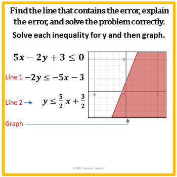 Error Analysis:  Graphing Linear Inequalities