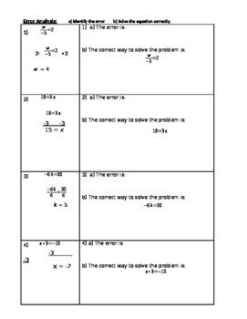 Error Analysis with one step equations