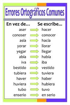 Errores Ortográficos Comunes/Common Spelling Errors