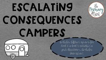 Escalating Consequences-Camper Theme