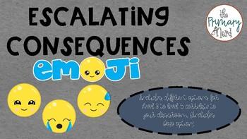 Escalating Consequences-Emoji Theme