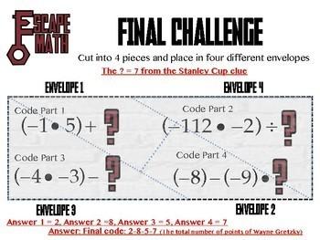 Escape Math - Integer Operations -- Escape the Room Style Class Activity