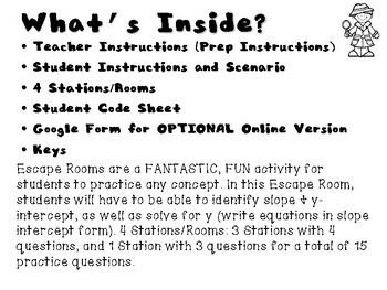 Escape Room Activity: Slope-Intercept Form
