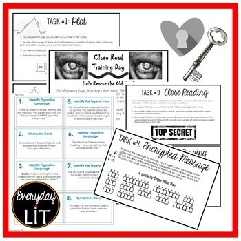 Escape Room Activity The Tell-Tale Heart