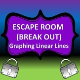 Escape Room (Break Out) Graphing Linear Equations*slope in