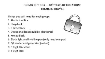 Algebra I * Escape Room * (Break Out) Solving Systems of Equations