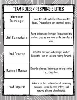 Escape Room { Job Roles- Certificates- Photo Props}