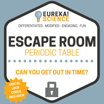 Periodic Table Science Escape Room Chemistry Breakout Room Tpt