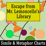 Escape from Mr. Lemoncello's Library - Simile & Metaphor Chart w/ Key