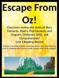 Fiction Escape Room Transformation covers poetry, plot, story elements, OZ