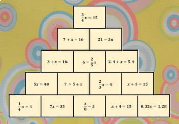 Escape the 70s Digital Math Breakout (Equations and Inequalities)